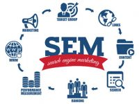 SEM - search engine marketign là gì
