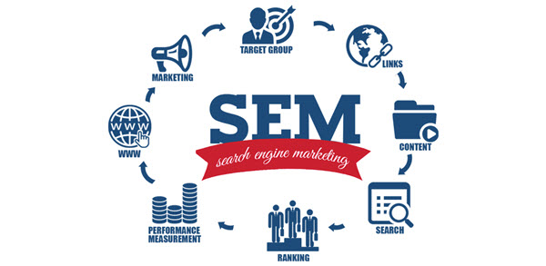 SEM - search engine marketing là gì